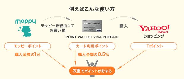 img_prepaid